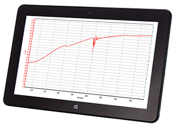 graph showing gps drop out tablet
