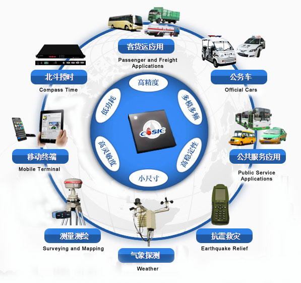 Huaxun tech product applications