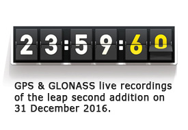 leap second 31 12 2016