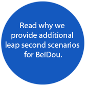 BeiDou leap seconds